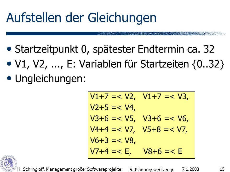 Aufstellen der Gleichungen
