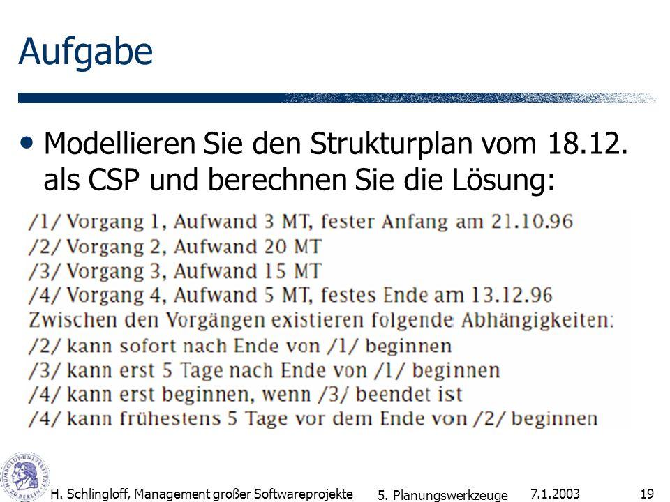 Aufgabe Modellieren Sie den Strukturplan vom 18.12. als CSP und berechnen Sie die Lösung: H. Schlingloff, Management großer Softwareprojekte.