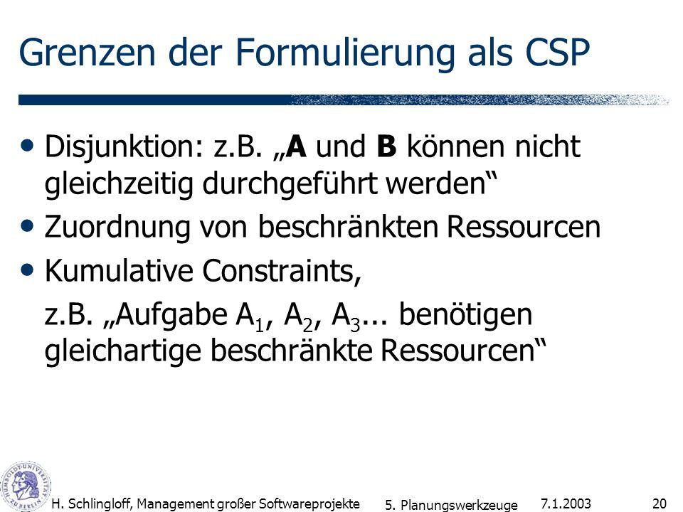 Grenzen der Formulierung als CSP