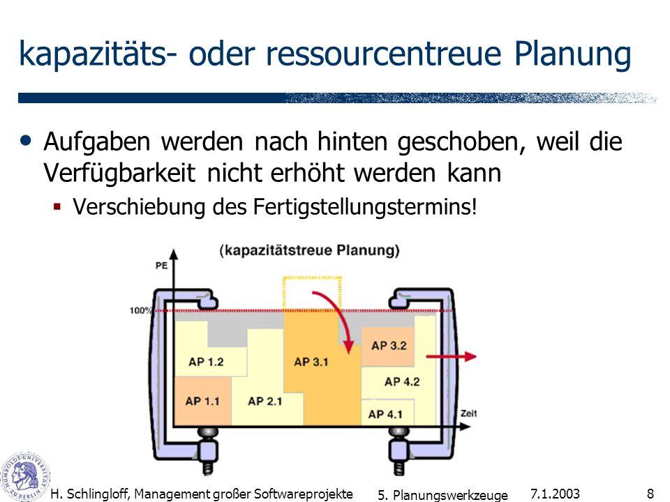 kapazitäts- oder ressourcentreue Planung