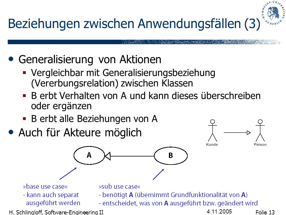 Beziehungen zwischen Anwendungsfällen (3)
