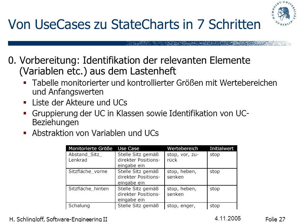 Von UseCases zu StateCharts in 7 Schritten