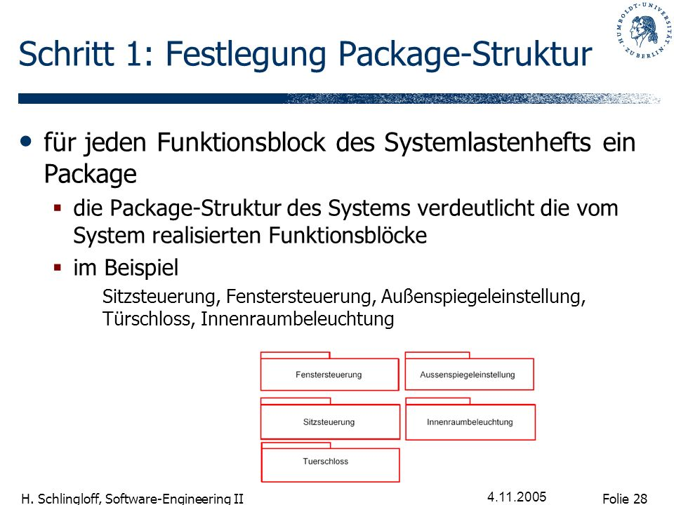 Schritt 1: Festlegung Package-Struktur