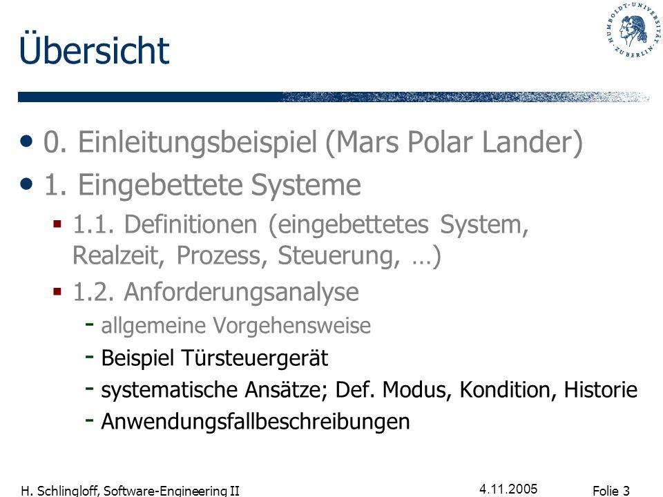 Übersicht 0. Einleitungsbeispiel (Mars Polar Lander)