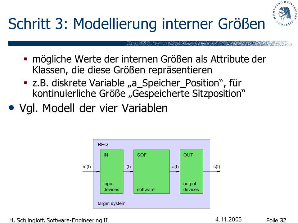 Schritt 3: Modellierung interner Größen