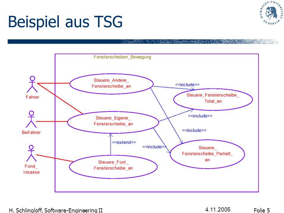 Beispiel aus TSG 4.11.2005