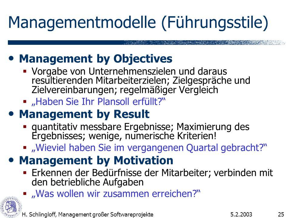 Managementmodelle (Führungsstile)