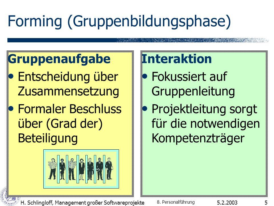 Forming (Gruppenbildungsphase)