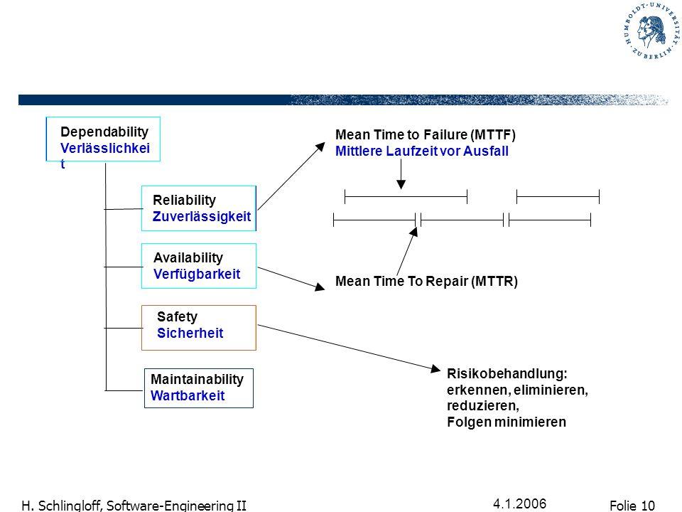 Dependability Verlässlichkeit. Mean Time to Failure (MTTF) Mittlere Laufzeit vor Ausfall. Reliability.
