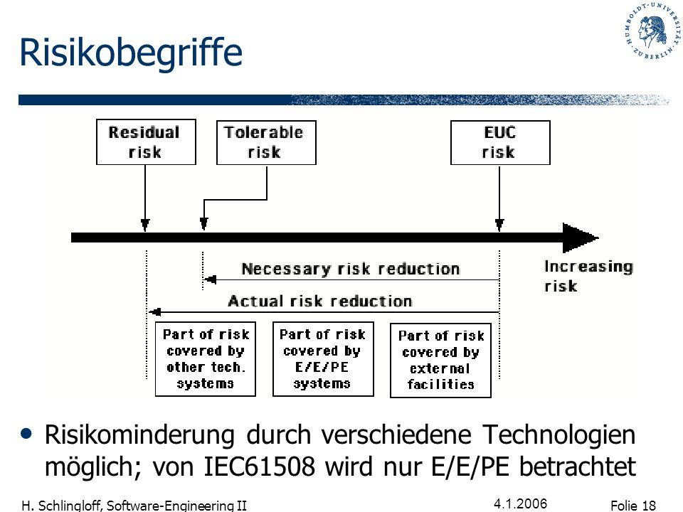 Risikobegriffe Risikominderung durch verschiedene Technologien möglich; von IEC61508 wird nur E/E/PE betrachtet.