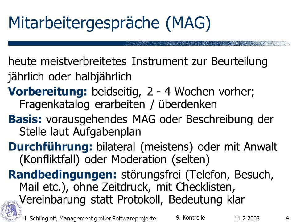 Mitarbeitergespräche (MAG)