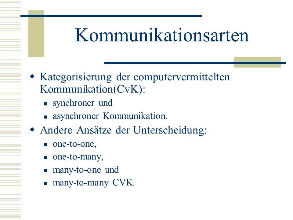 Kommunikationsarten Kategorisierung der computervermittelten Kommunikation(CvK): synchroner und. asynchroner Kommunikation.