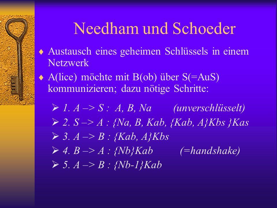 Needham und Schoeder Austausch eines geheimen Schlüssels in einem Netzwerk.