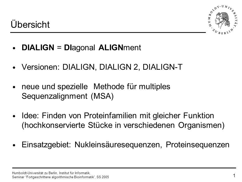 Übersicht DIALIGN = DIagonal ALIGNment