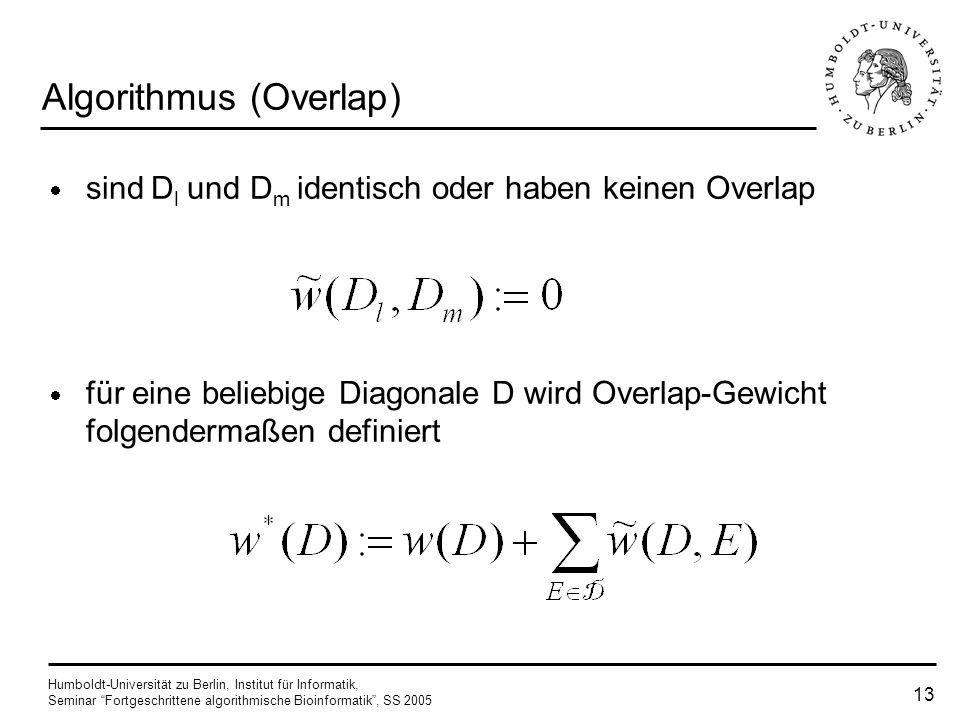 Algorithmus (Overlap)