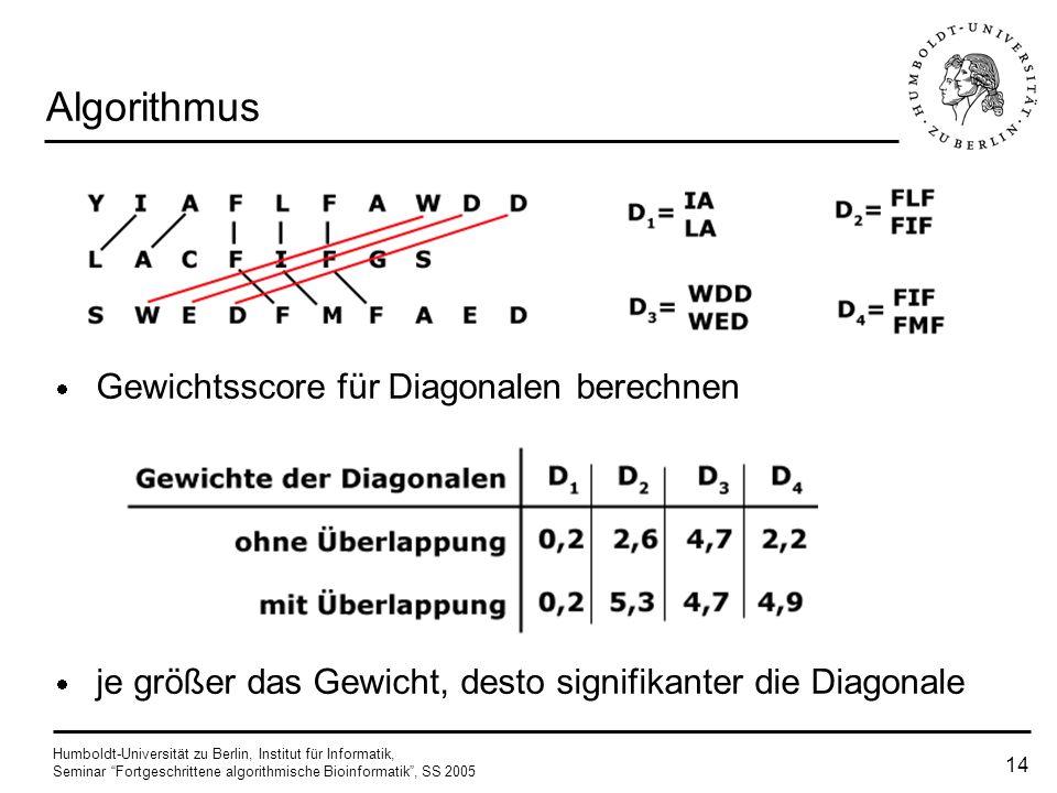 Algorithmus Gewichtsscore für Diagonalen berechnen