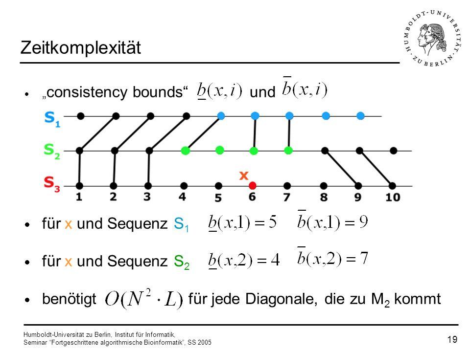 Zeitkomplexität für x und Sequenz S1 für x und Sequenz S2