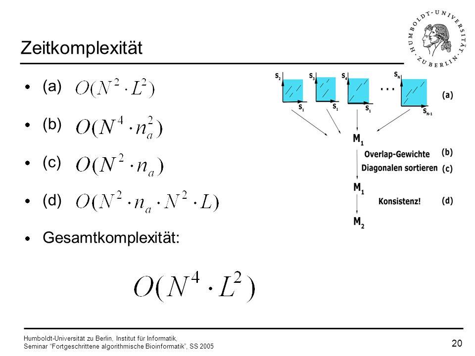 Zeitkomplexität (a) (b) (c) (d) Gesamtkomplexität: