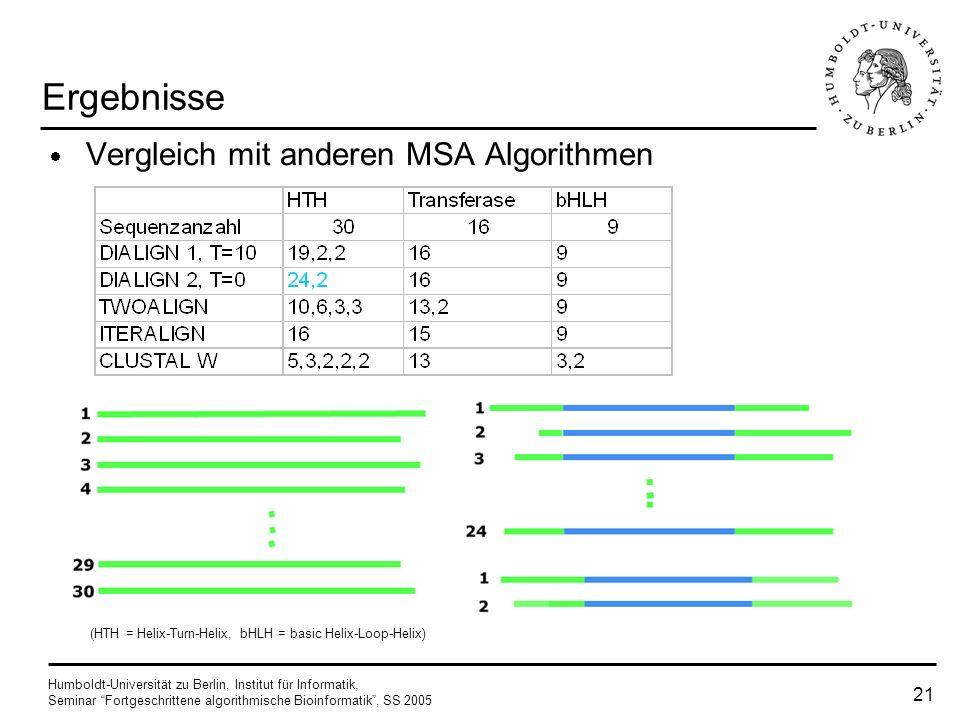 Ergebnisse Vergleich mit anderen MSA Algorithmen
