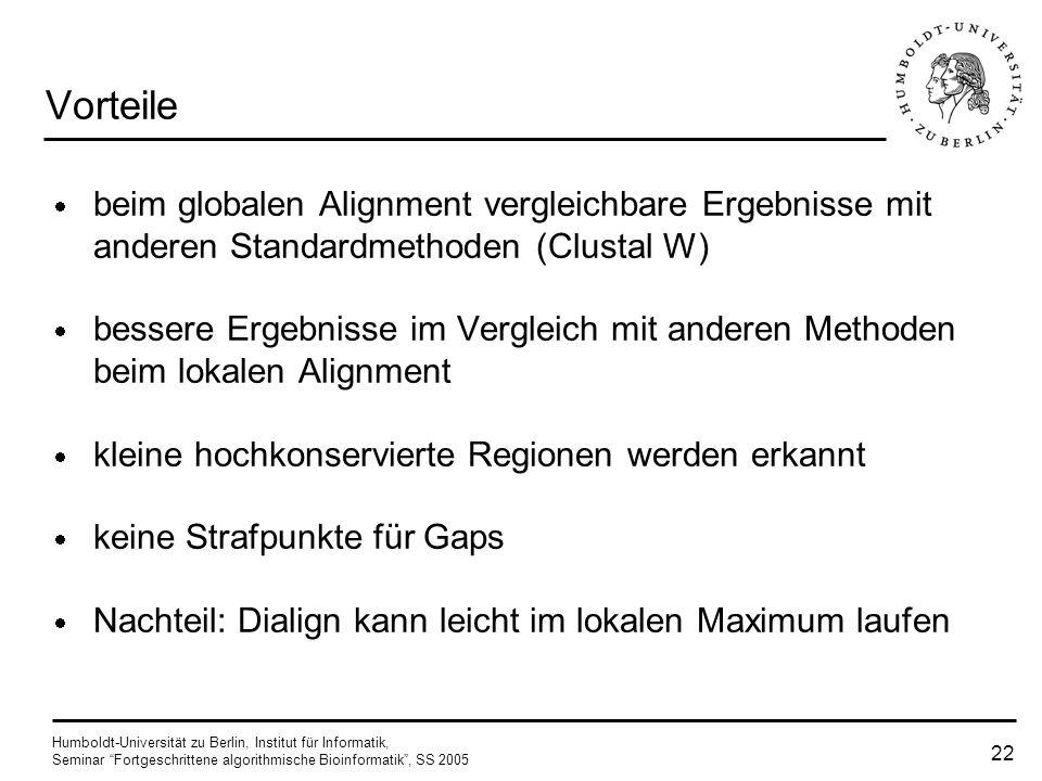 Vorteilebeim globalen Alignment vergleichbare Ergebnisse mit anderen Standardmethoden (Clustal W)