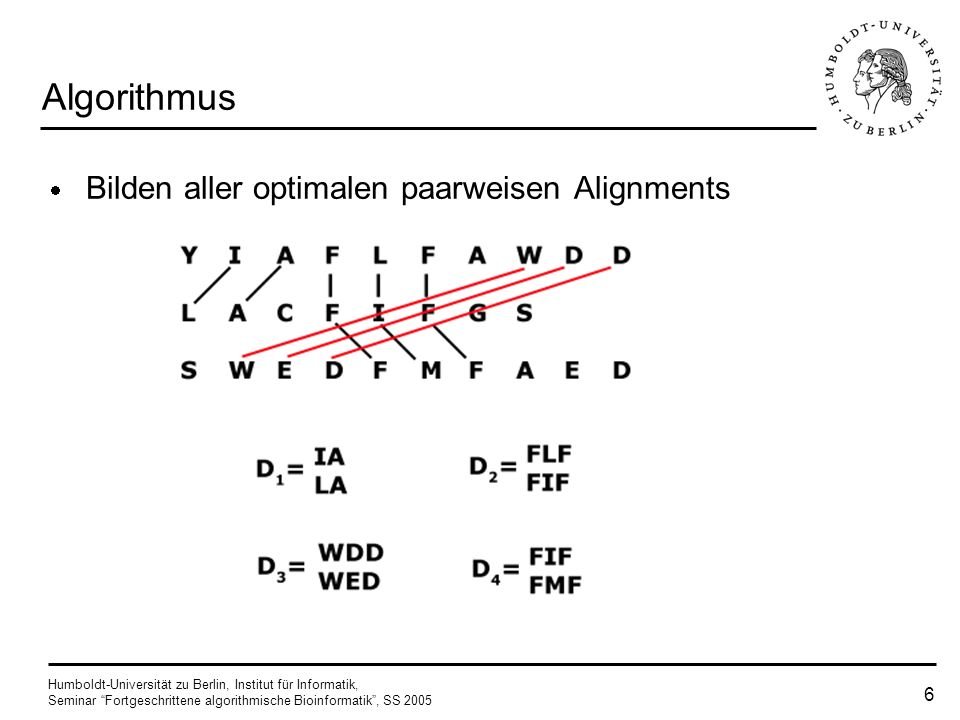 Algorithmus Bilden aller optimalen paarweisen Alignments
