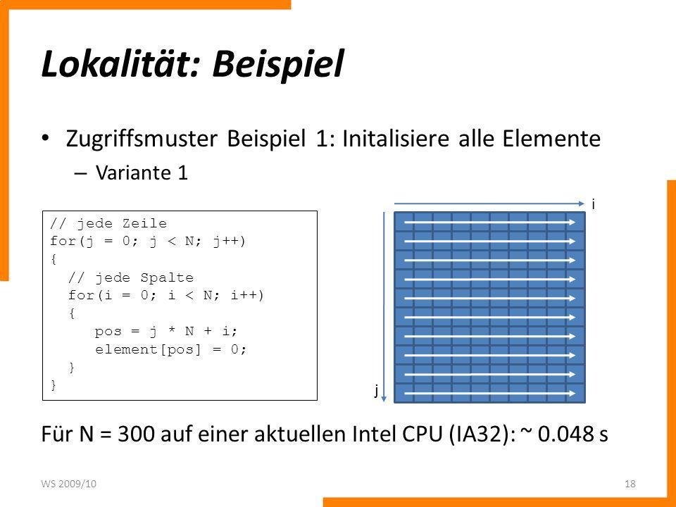 Lokalität: Beispiel Zugriffsmuster Beispiel 1: Initalisiere alle Elemente. Variante 1. Für N = 300 auf einer aktuellen Intel CPU (IA32): ~ 0.048 s.