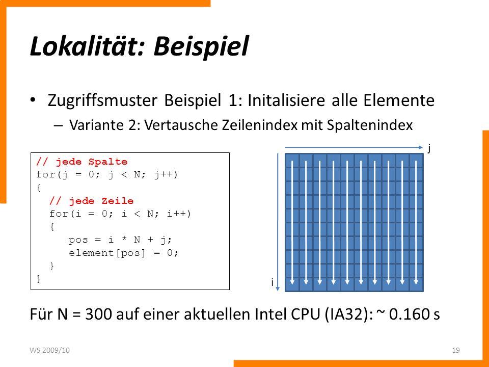 Lokalität: Beispiel Zugriffsmuster Beispiel 1: Initalisiere alle Elemente. Variante 2: Vertausche Zeilenindex mit Spaltenindex.