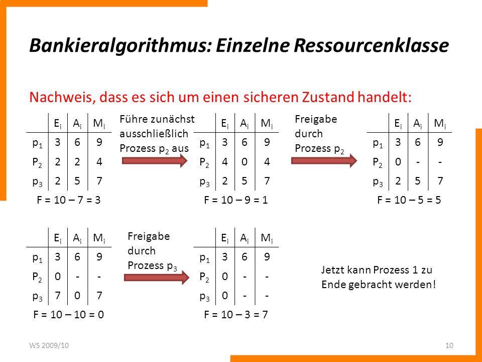 Bankieralgorithmus: Einzelne Ressourcenklasse