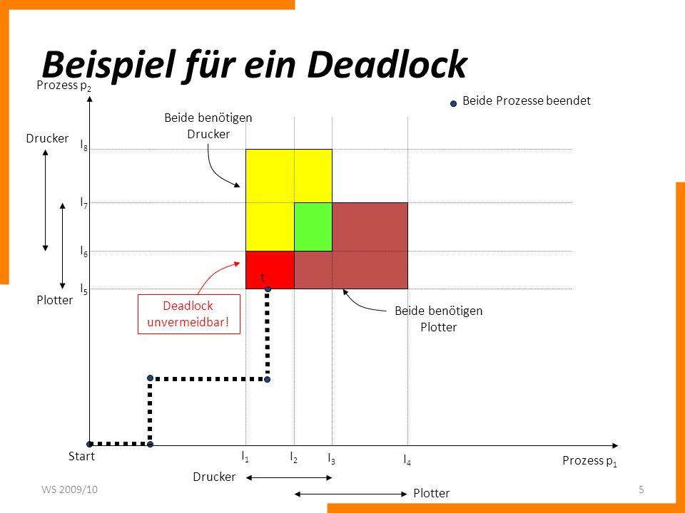 Beispiel für ein Deadlock