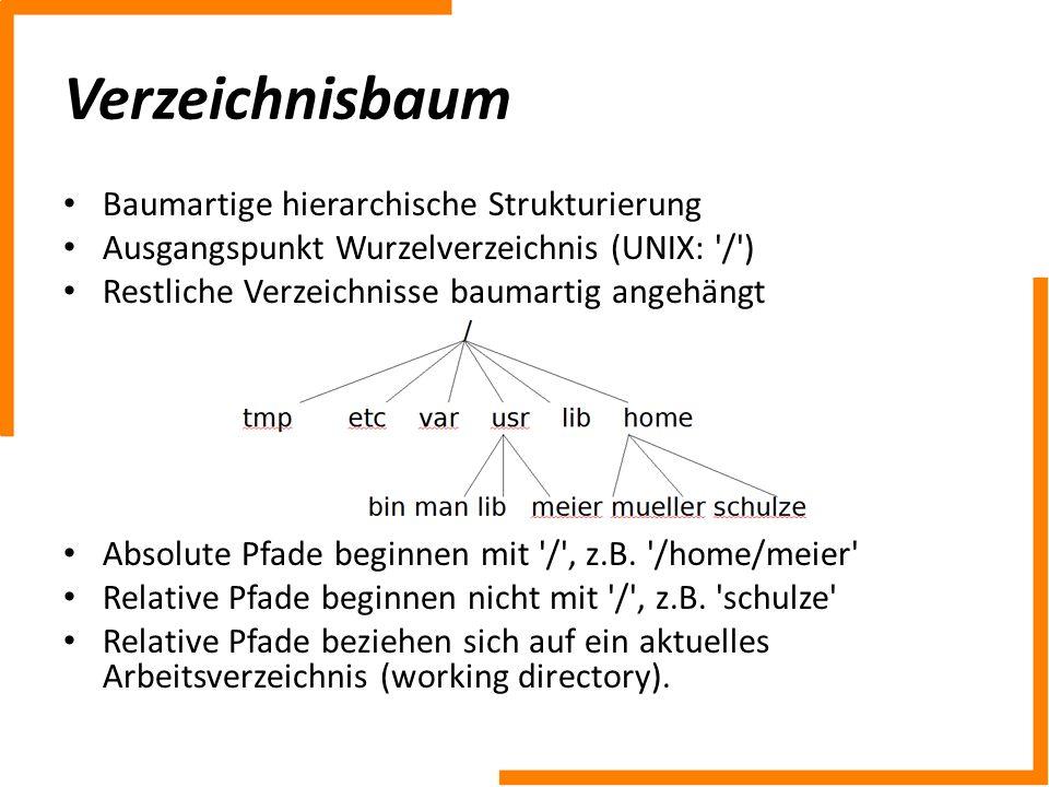 Verzeichnisbaum Baumartige hierarchische Strukturierung