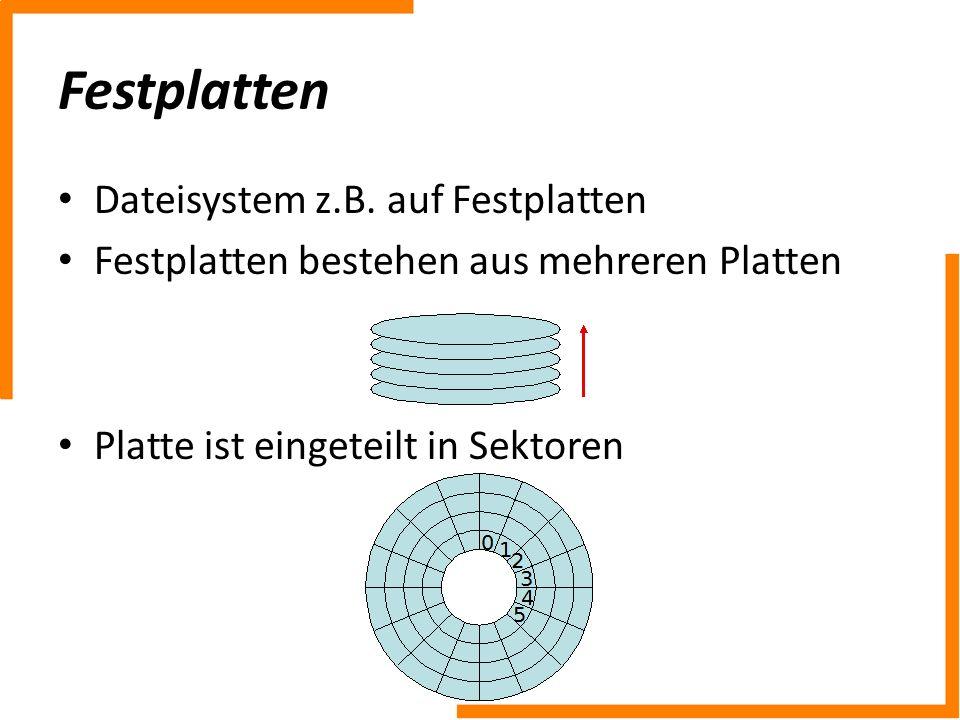 Festplatten Dateisystem z.B. auf Festplatten