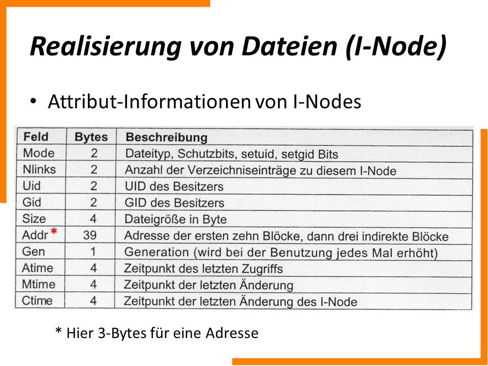Realisierung von Dateien (I-Node)