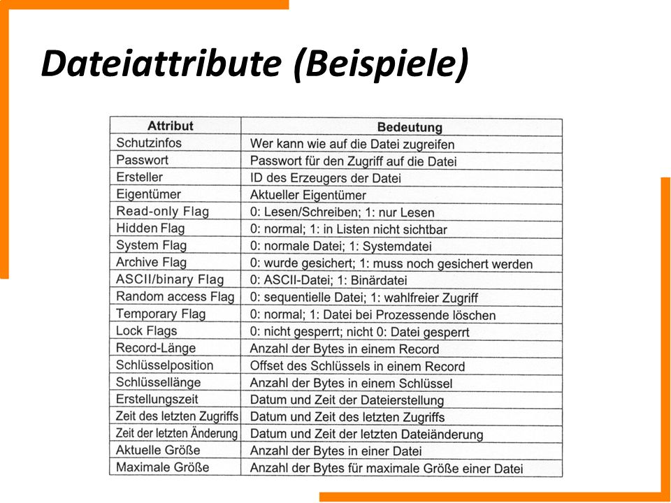 Dateiattribute (Beispiele)