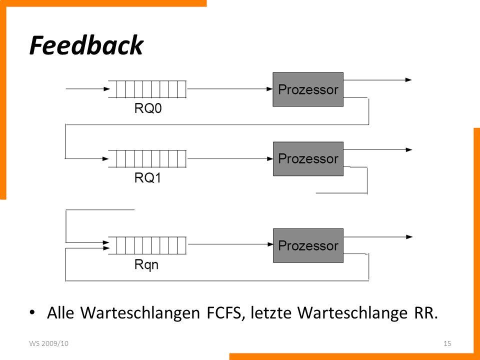 Feedback Alle Warteschlangen FCFS, letzte Warteschlange RR. WS 2009/10