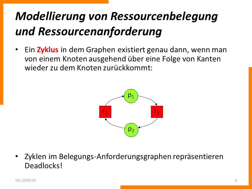 Modellierung von Ressourcenbelegung und Ressourcenanforderung