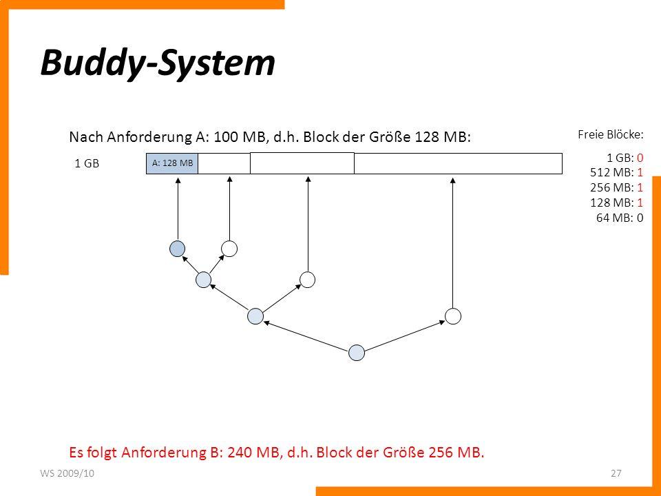 Buddy-System Nach Anforderung A: 100 MB, d.h. Block der Größe 128 MB: