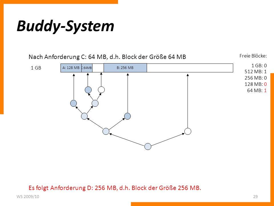 Buddy-System Nach Anforderung C: 64 MB, d.h. Block der Größe 64 MB
