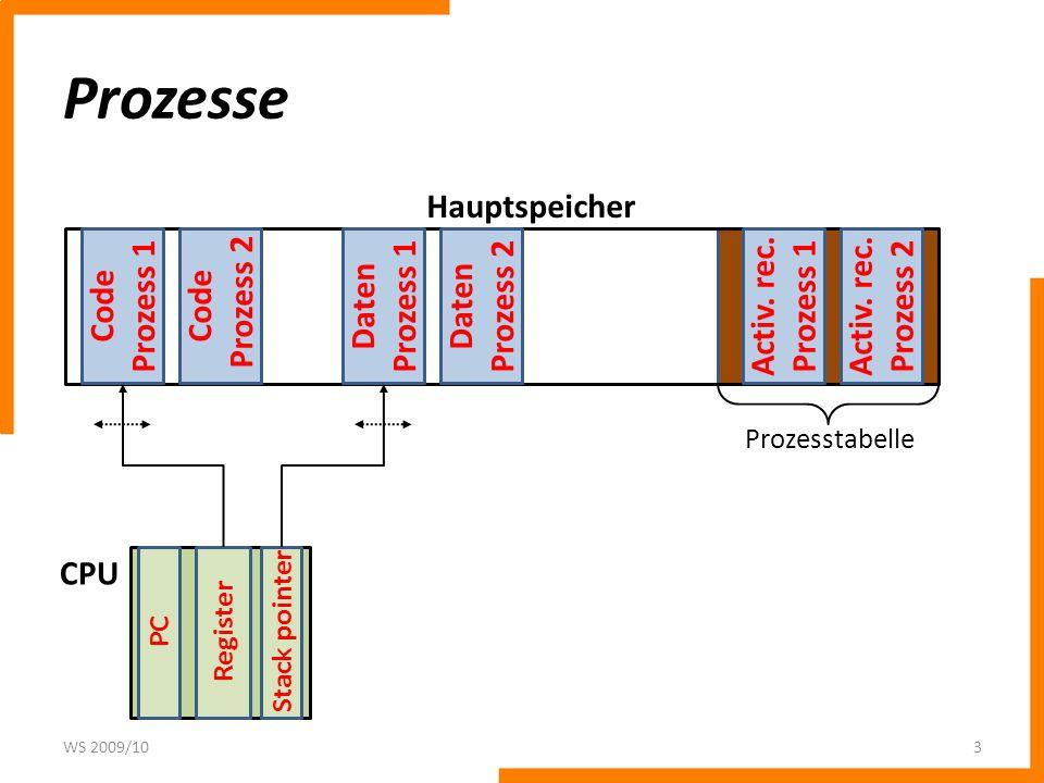 Prozesse Hauptspeicher Code Prozess 1 Code Prozess 2 Daten Prozess 1