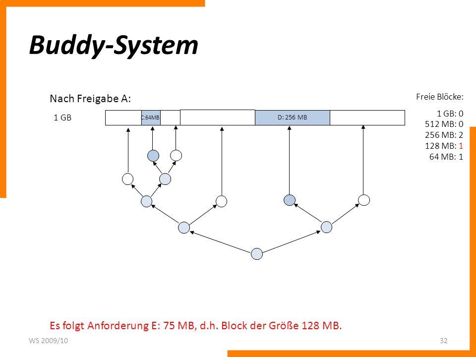 Buddy-System Nach Freigabe A: