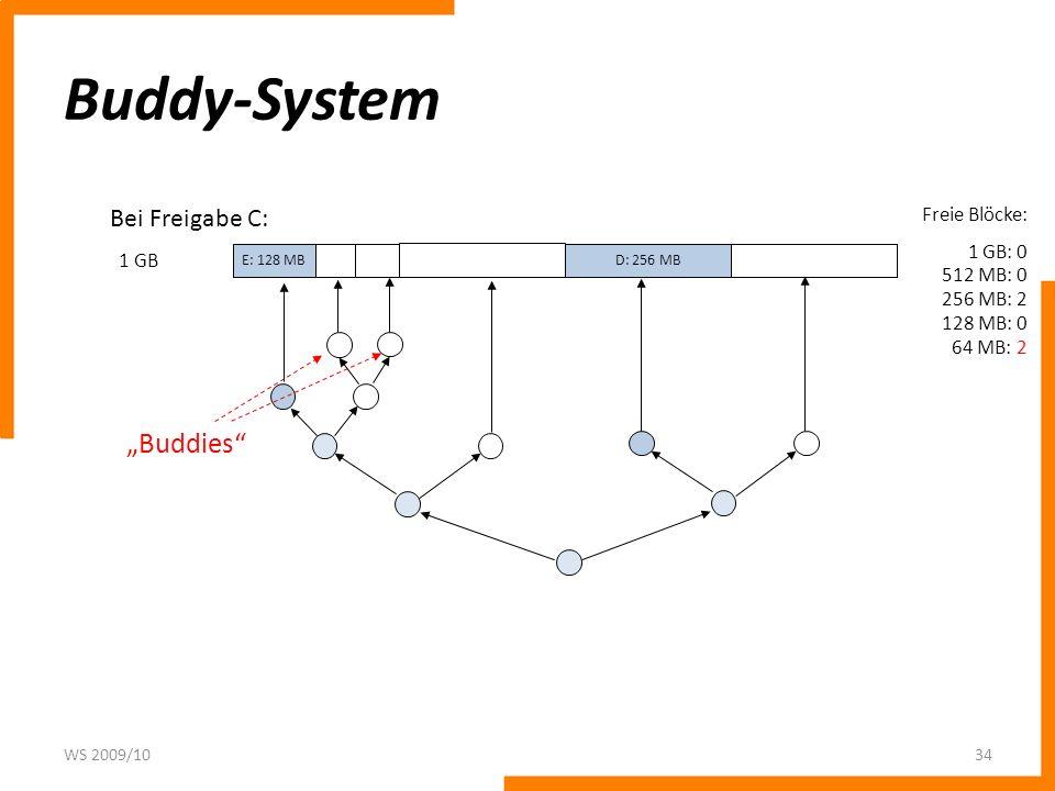 "Buddy-System ""Buddies Bei Freigabe C: Freie Blöcke:"