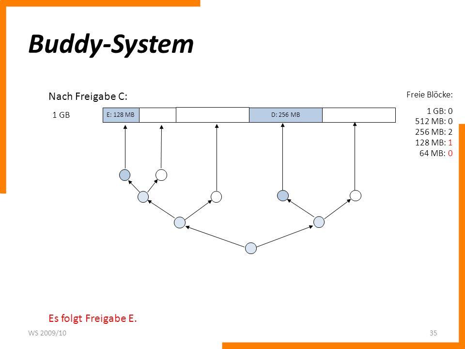 Buddy-System Nach Freigabe C: Es folgt Freigabe E. Freie Blöcke: