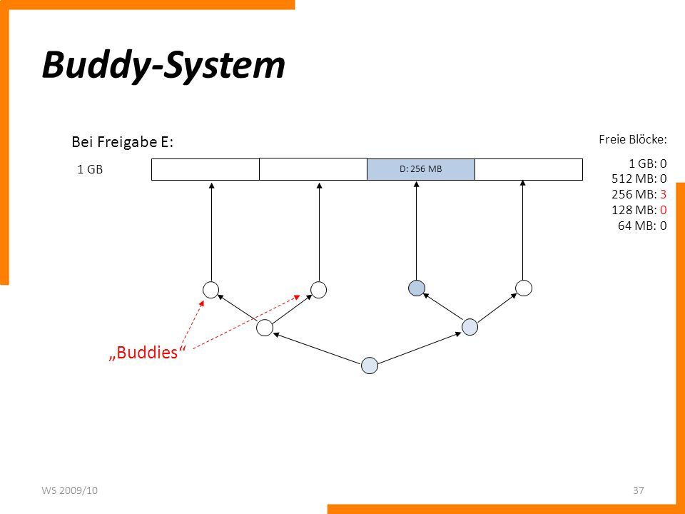 "Buddy-System ""Buddies Bei Freigabe E: Freie Blöcke:"