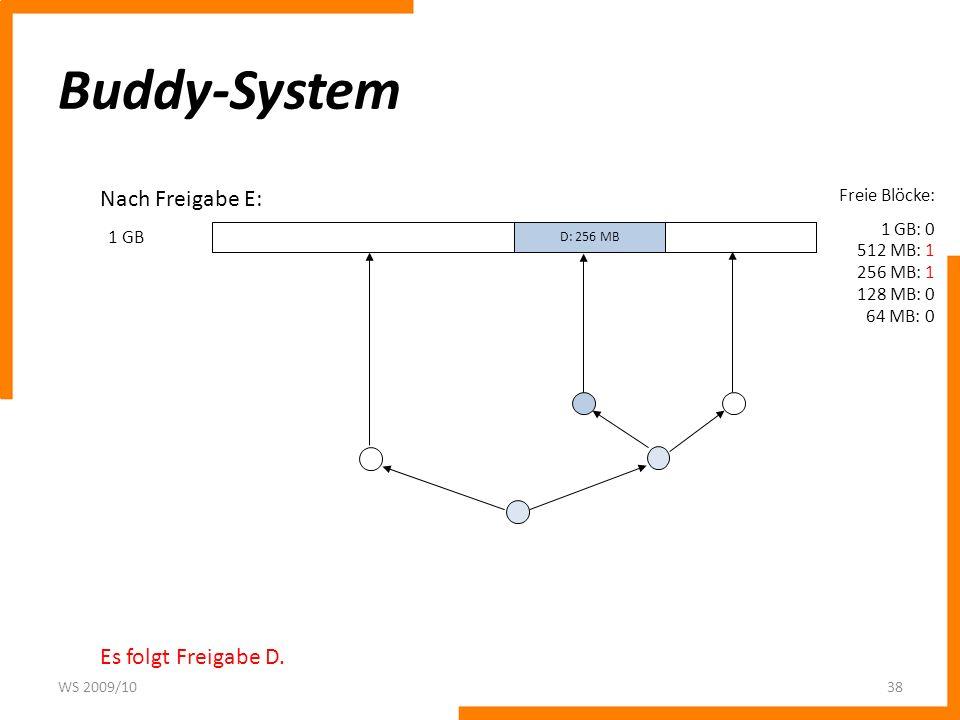Buddy-System Nach Freigabe E: Es folgt Freigabe D. Freie Blöcke: