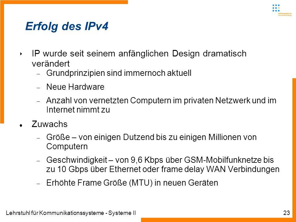 Erfolg des IPv4IP wurde seit seinem anfänglichen Design dramatisch verändert. Grundprinzipien sind immernoch aktuell.