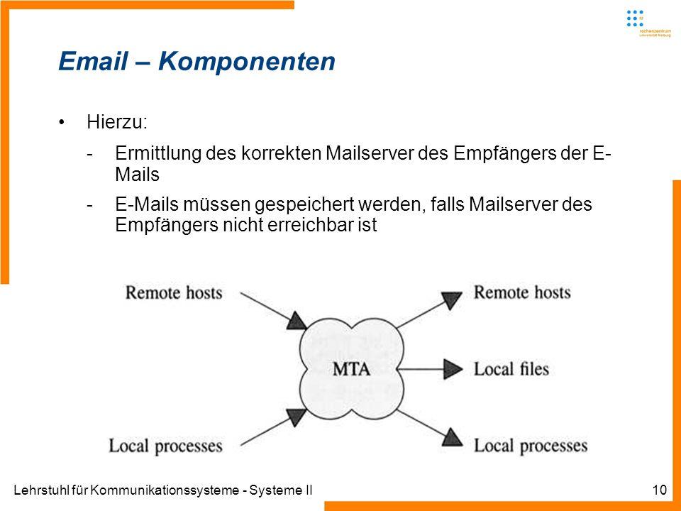 Email – Komponenten Hierzu: