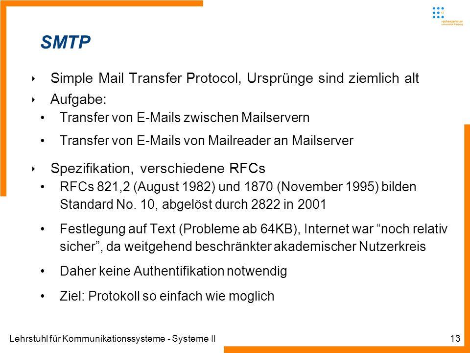 SMTP Simple Mail Transfer Protocol, Ursprünge sind ziemlich alt