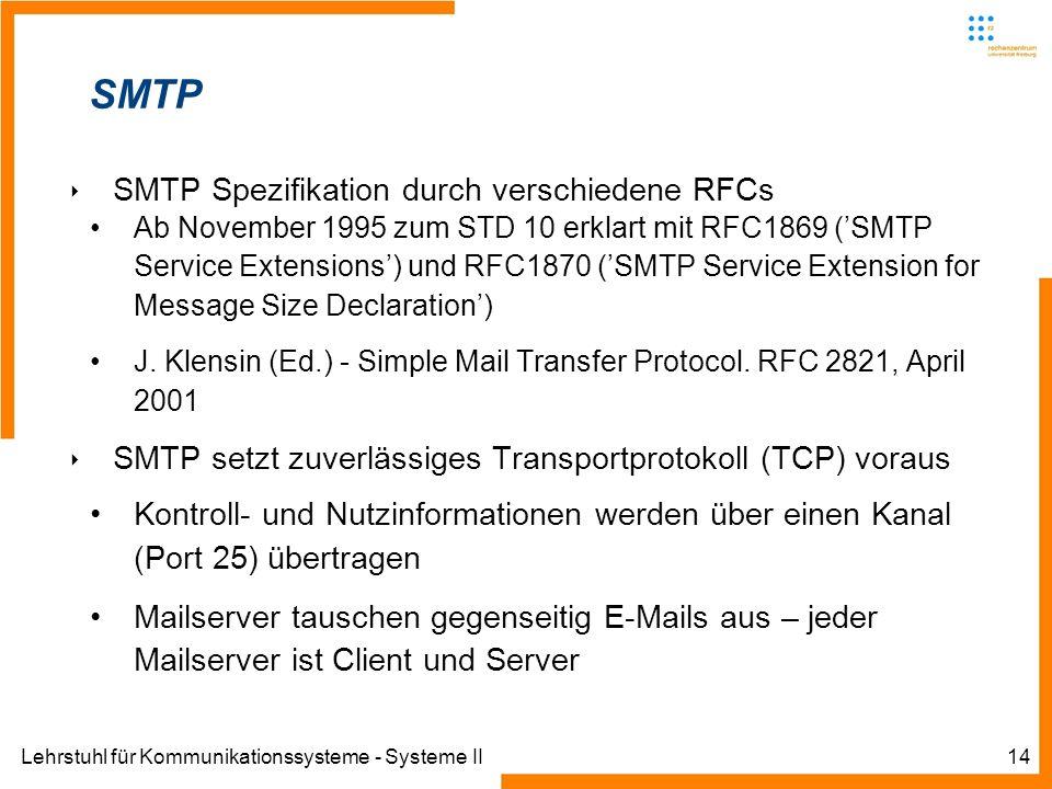 SMTP SMTP Spezifikation durch verschiedene RFCs