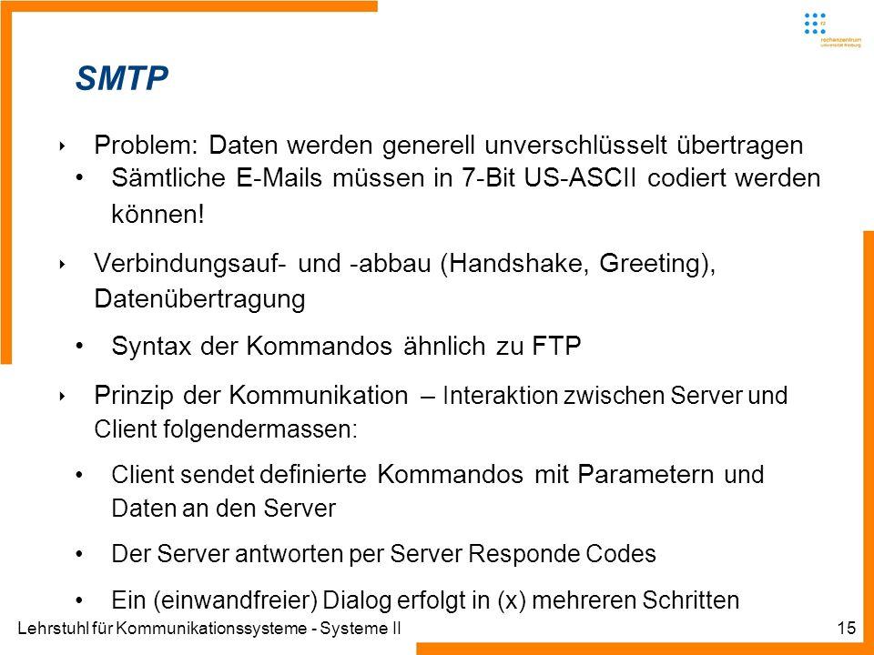 SMTP Problem: Daten werden generell unverschlüsselt übertragen