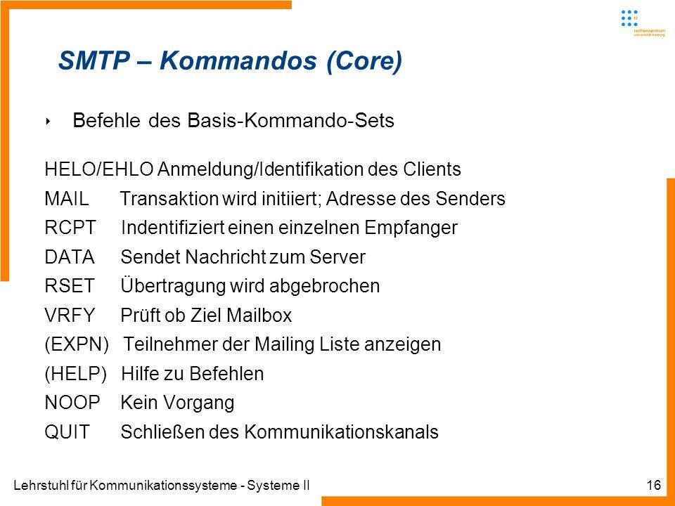 SMTP – Kommandos (Core)
