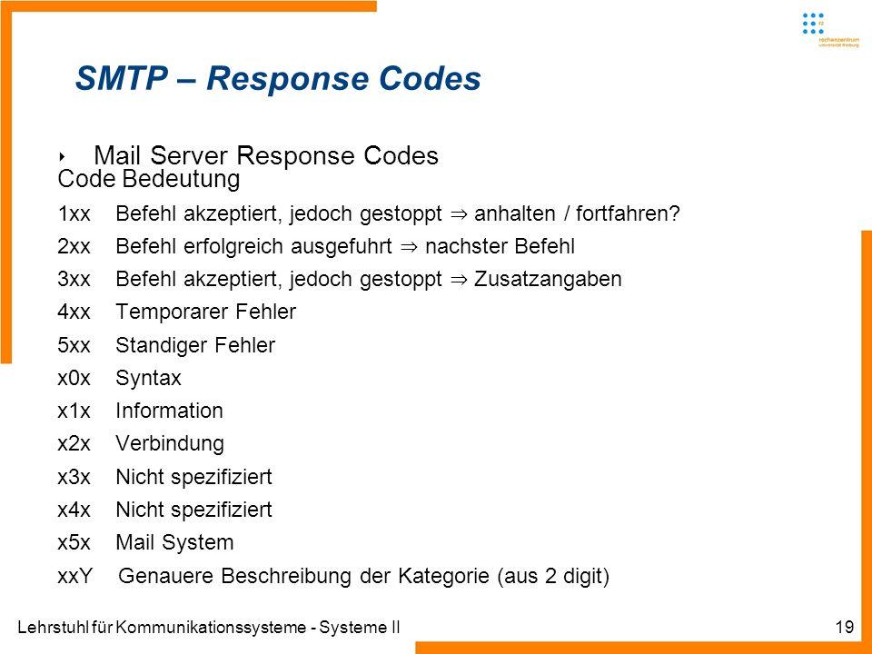 SMTP – Response Codes Mail Server Response Codes Code Bedeutung